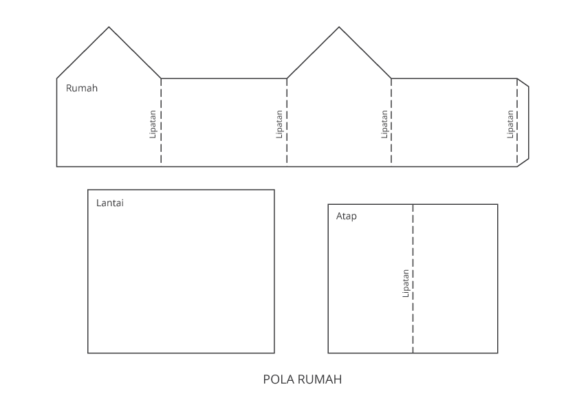 pola rumah rumahan